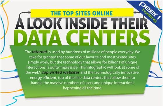 Un vistazo por los datacenters de los sitios más visitados de internet [Infografía]
